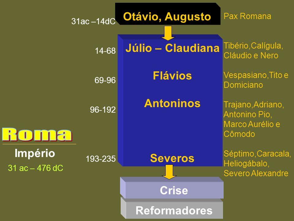 Roma Otávio, Augusto Júlio – Claudiana Flávios Antoninos Severos