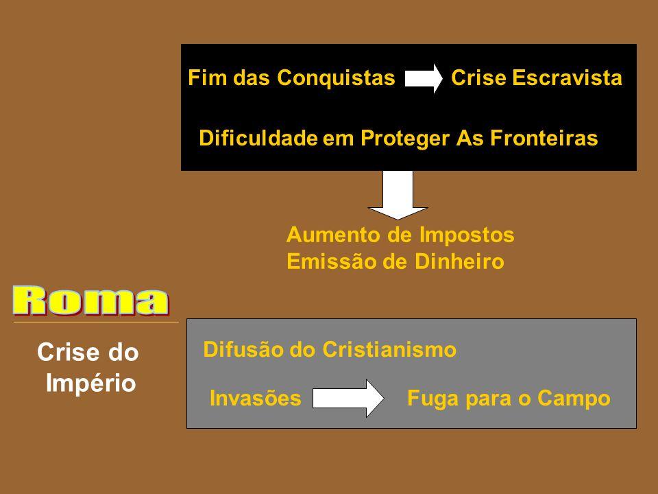 Roma Crise do Império Fim das Conquistas Crise Escravista