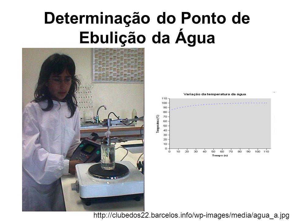 Determinação do Ponto de Ebulição da Água