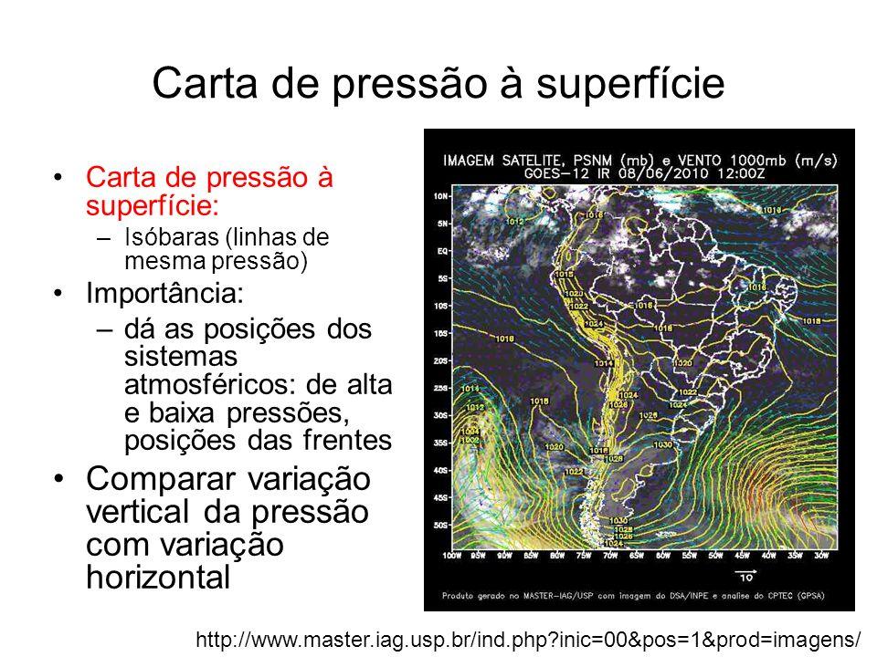 Carta de pressão à superfície