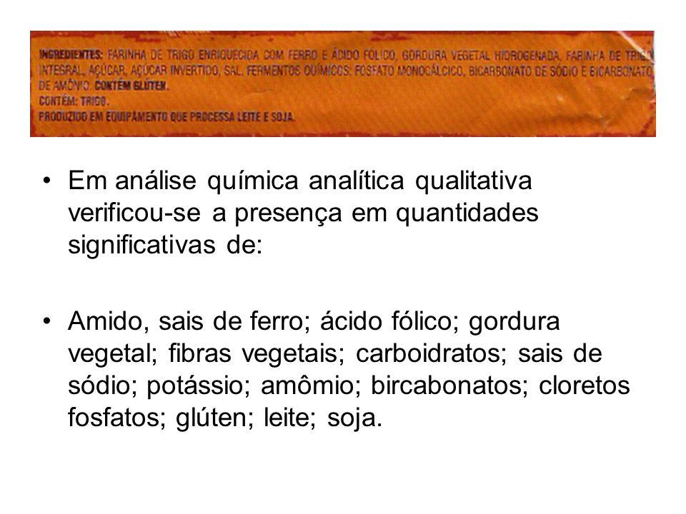 Em análise química analítica qualitativa verificou-se a presença em quantidades significativas de: