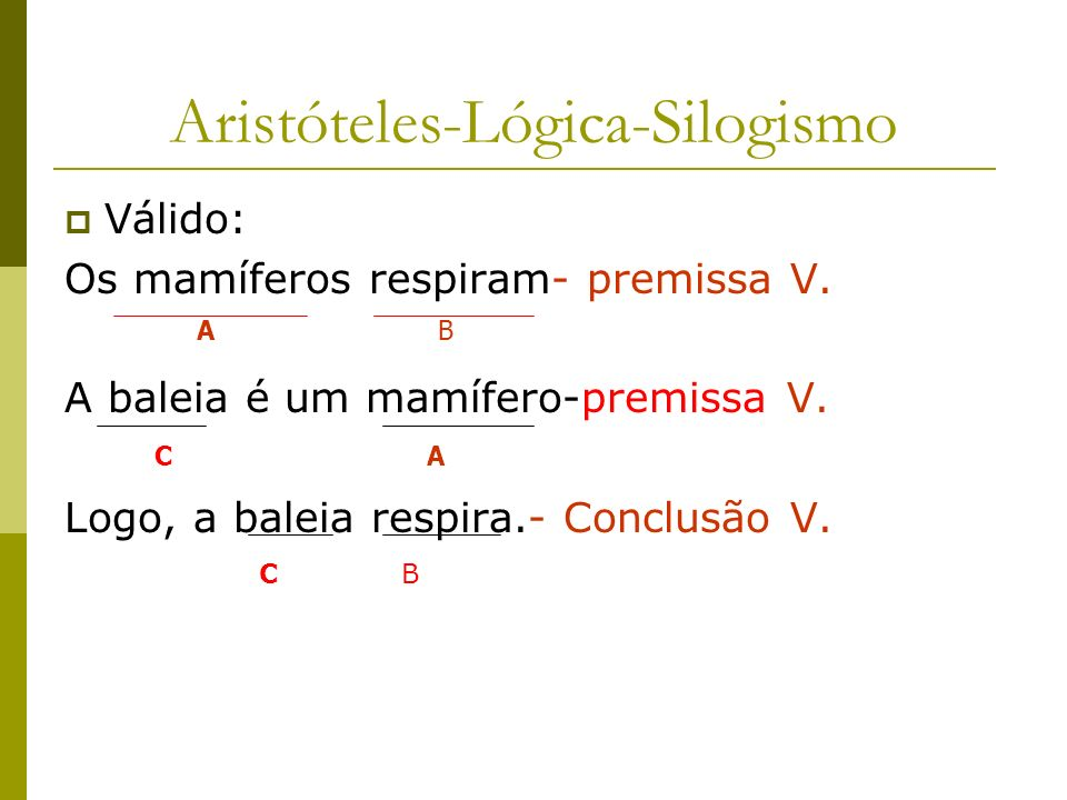 Aristóteles-Lógica-Silogismo