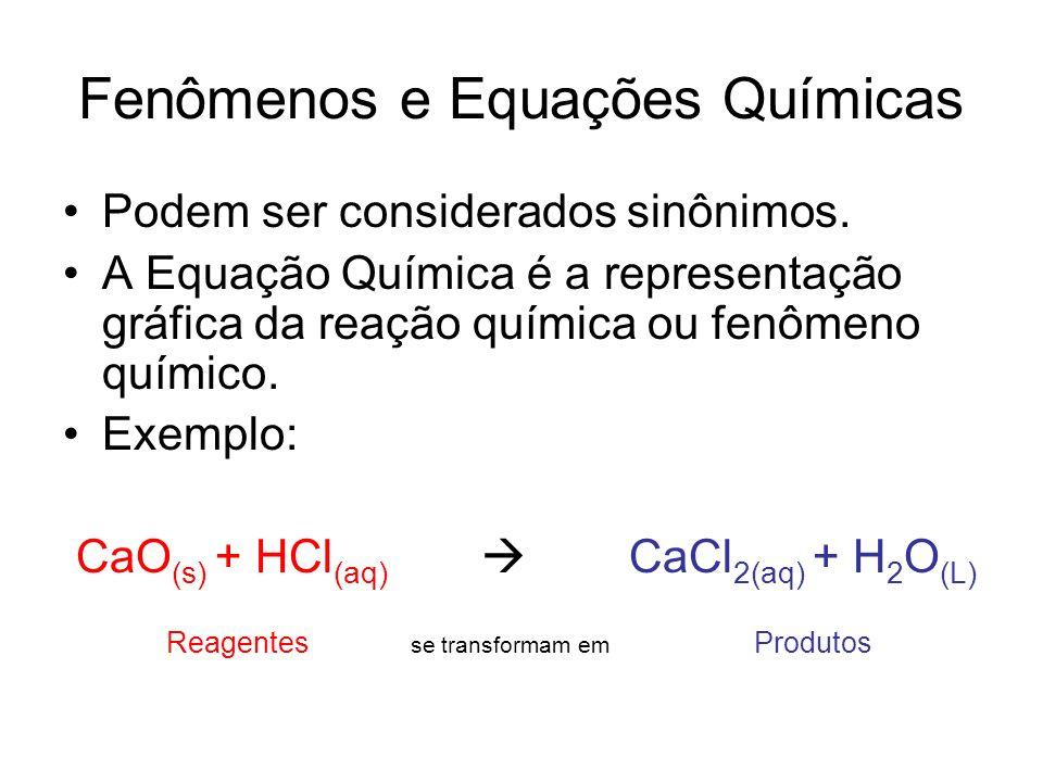 Fenômenos e Equações Químicas