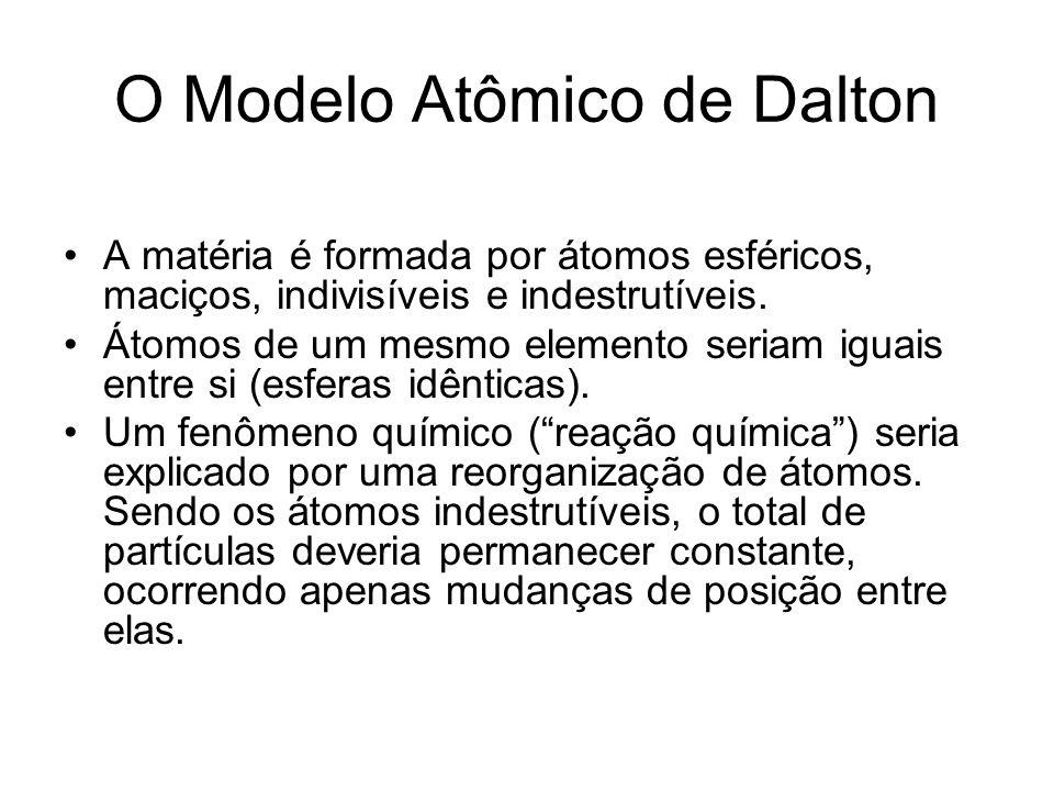 O Modelo Atômico de Dalton