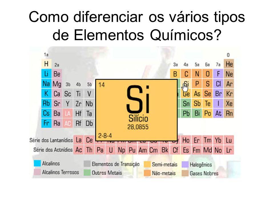 Como diferenciar os vários tipos de Elementos Químicos