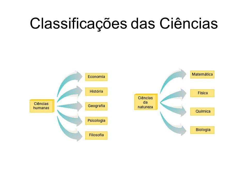 Classificações das Ciências