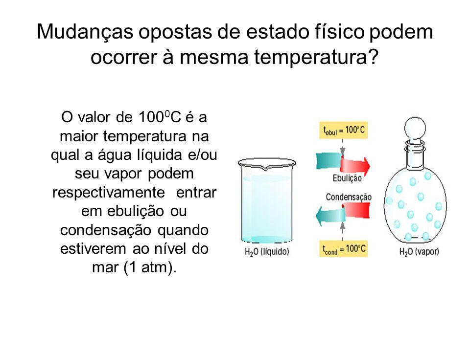 Mudanças opostas de estado físico podem ocorrer à mesma temperatura