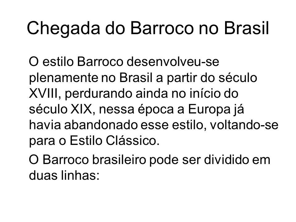 Chegada do Barroco no Brasil