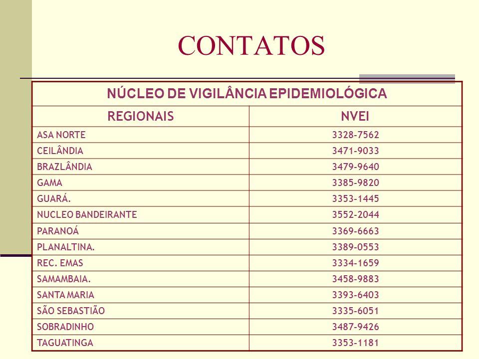 NÚCLEO DE VIGILÂNCIA EPIDEMIOLÓGICA