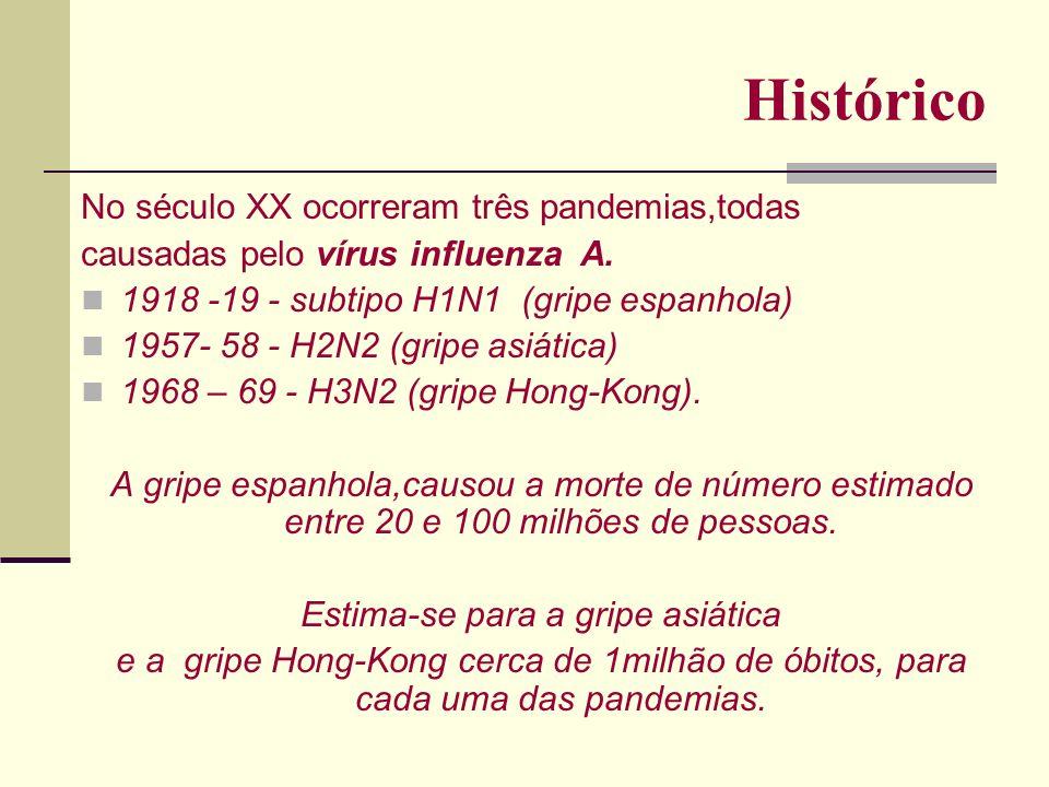 Estima-se para a gripe asiática