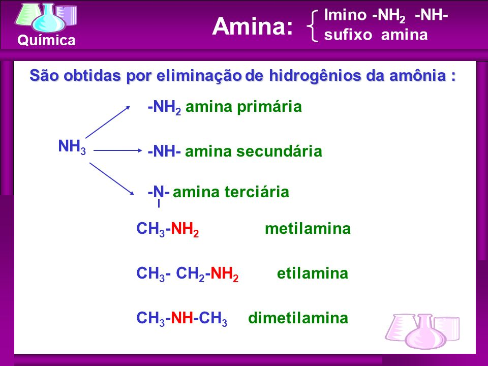 Amina: Imino -NH2 -NH- sufixo amina
