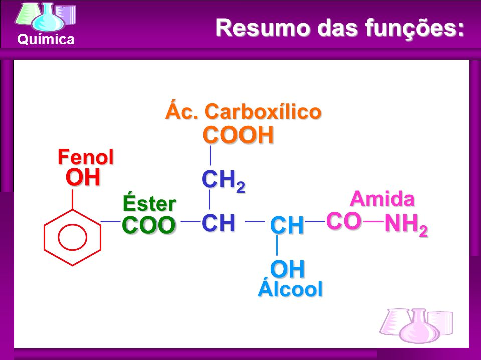 Resumo das funções: COO CH OH NH2 CO CH2 COOH COOH OH NH2 CO COO CH OH
