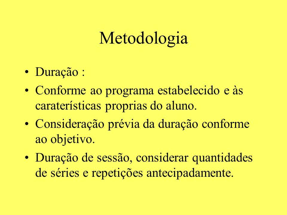 MetodologiaDuração : Conforme ao programa estabelecido e às caraterísticas proprias do aluno. Consideração prévia da duração conforme ao objetivo.