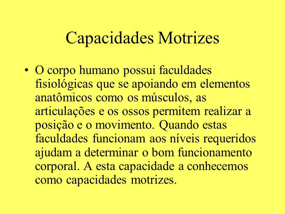 Capacidades Motrizes