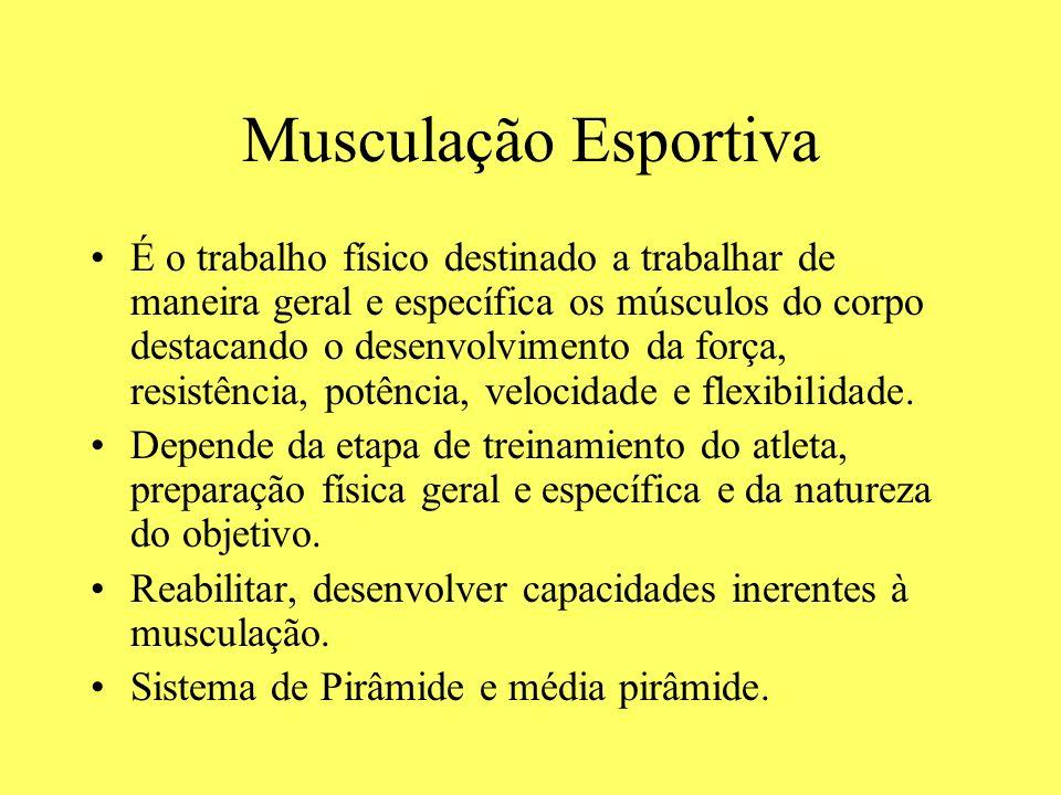 Musculação Esportiva