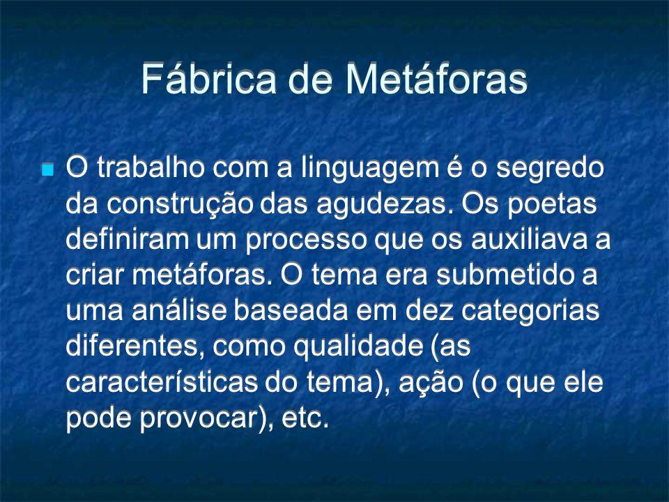 Fábrica de Metáforas