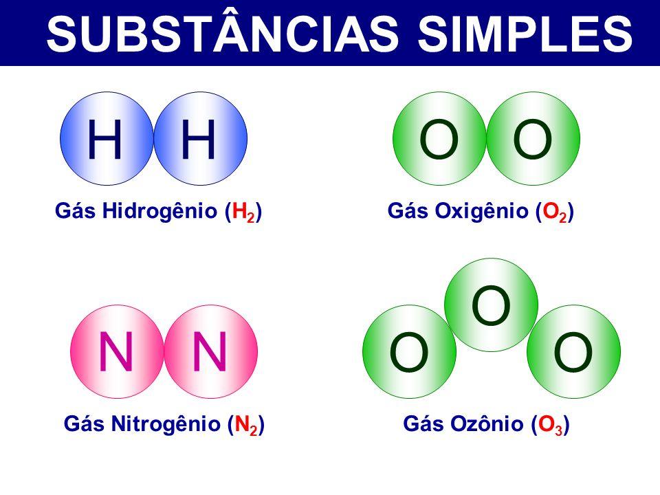 H O N SUBSTÂNCIAS SIMPLES Gás Hidrogênio (H2) Gás Oxigênio (O2)