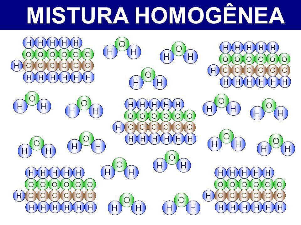 MISTURA HOMOGÊNEA