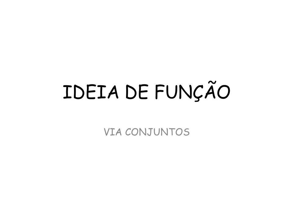 IDEIA DE FUNÇÃO VIA CONJUNTOS