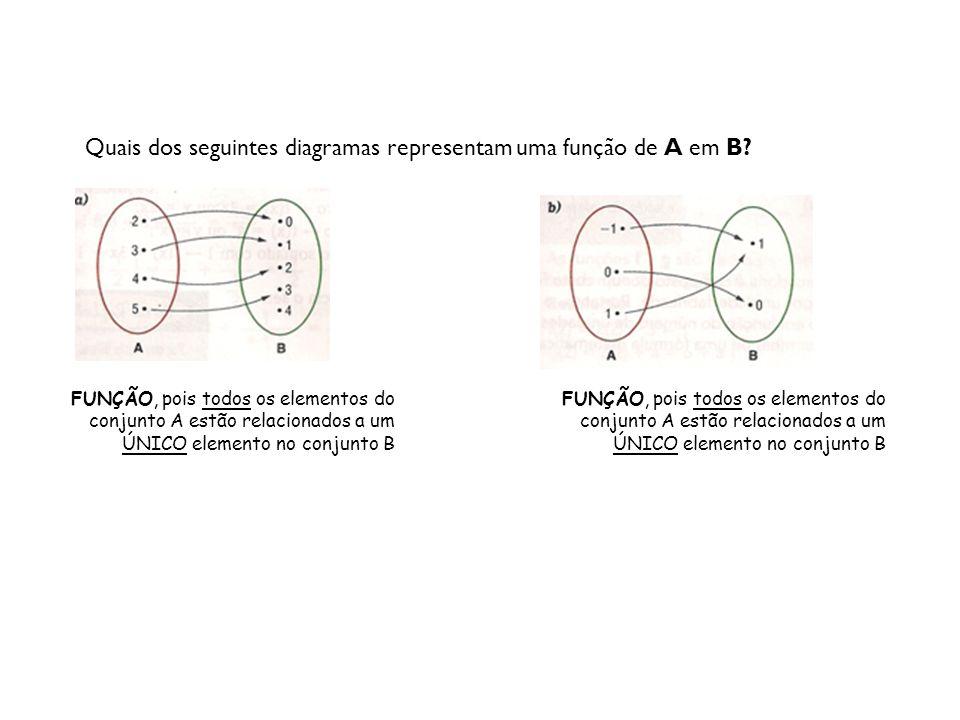 Quais dos seguintes diagramas representam uma função de A em B