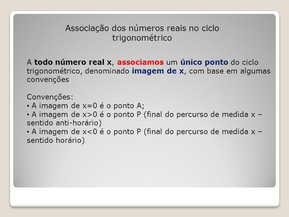 Associação dos números reais no ciclo trigonométrico