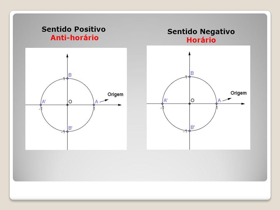 Sentido Positivo Anti-horário Sentido Negativo Horário