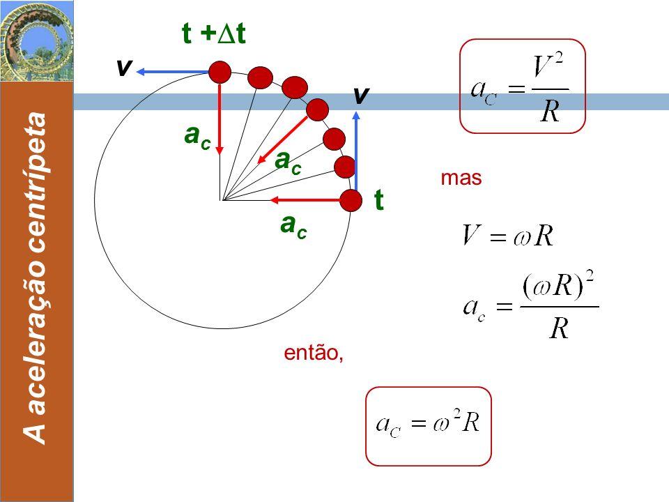 A aceleração centrípeta