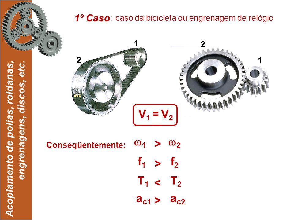 V1 = V2 1 2 > f1 f2 > T1 T2 < ac1 ac2 > 1º Caso