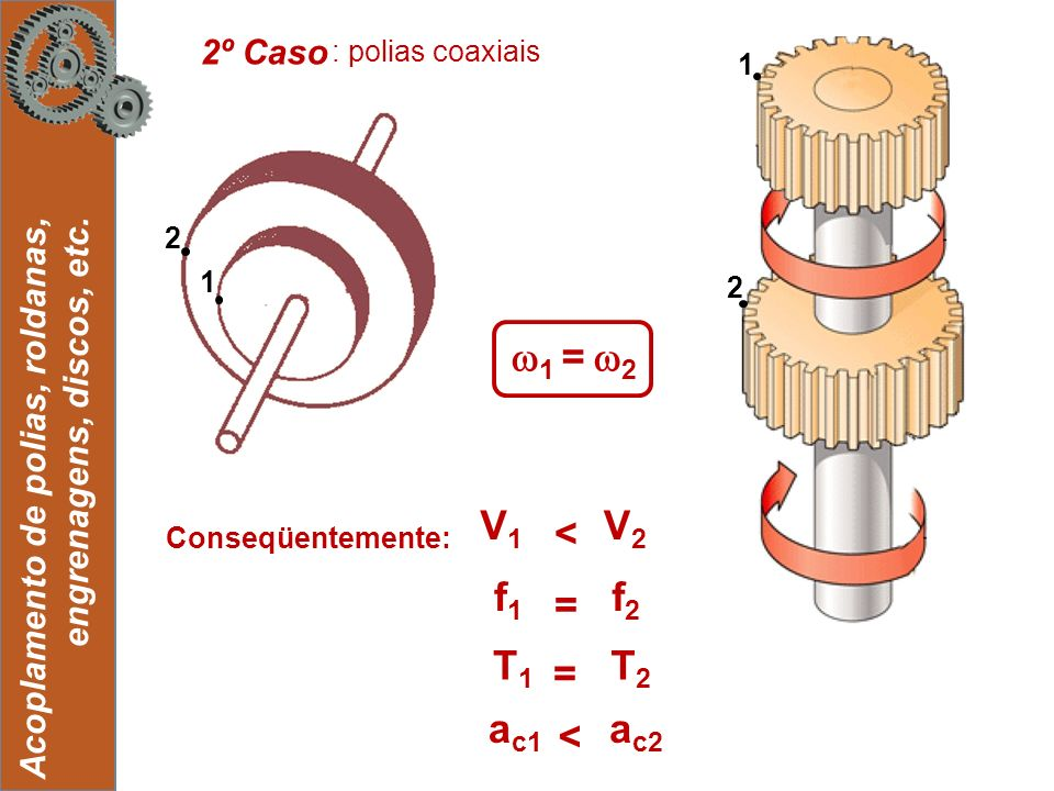 1 = 2 V1 V2 < f1 f2 = T1 T2 = ac1 ac2 < 2º Caso