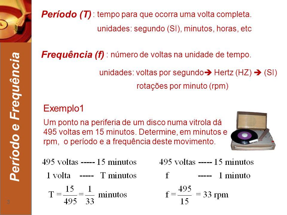 Período e Frequência Período (T) Frequência (f) Exemplo1