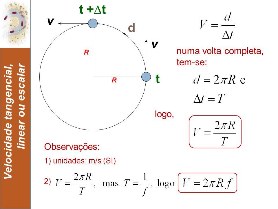 t +t v d t Velocidade tangencial, linear ou escalar