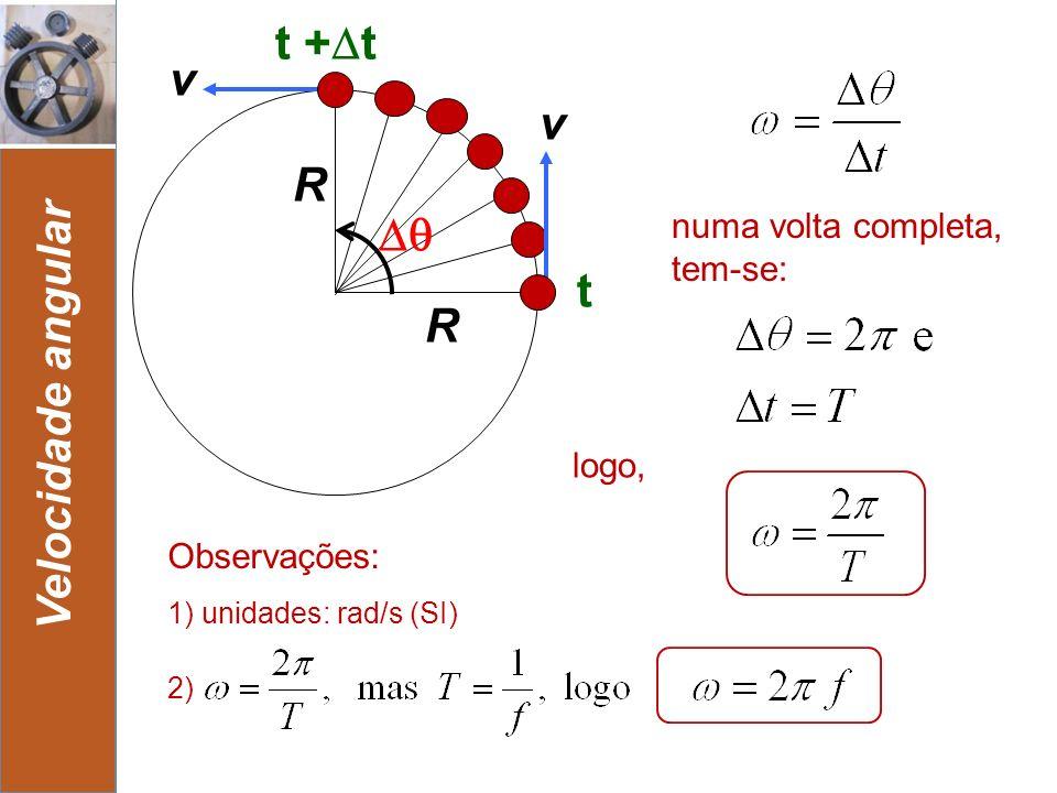 t +t v v R  t R Velocidade angular numa volta completa, tem-se:
