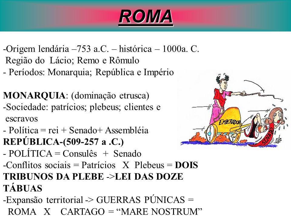 ROMA -Origem lendária –753 a.C. – histórica – 1000a. C.