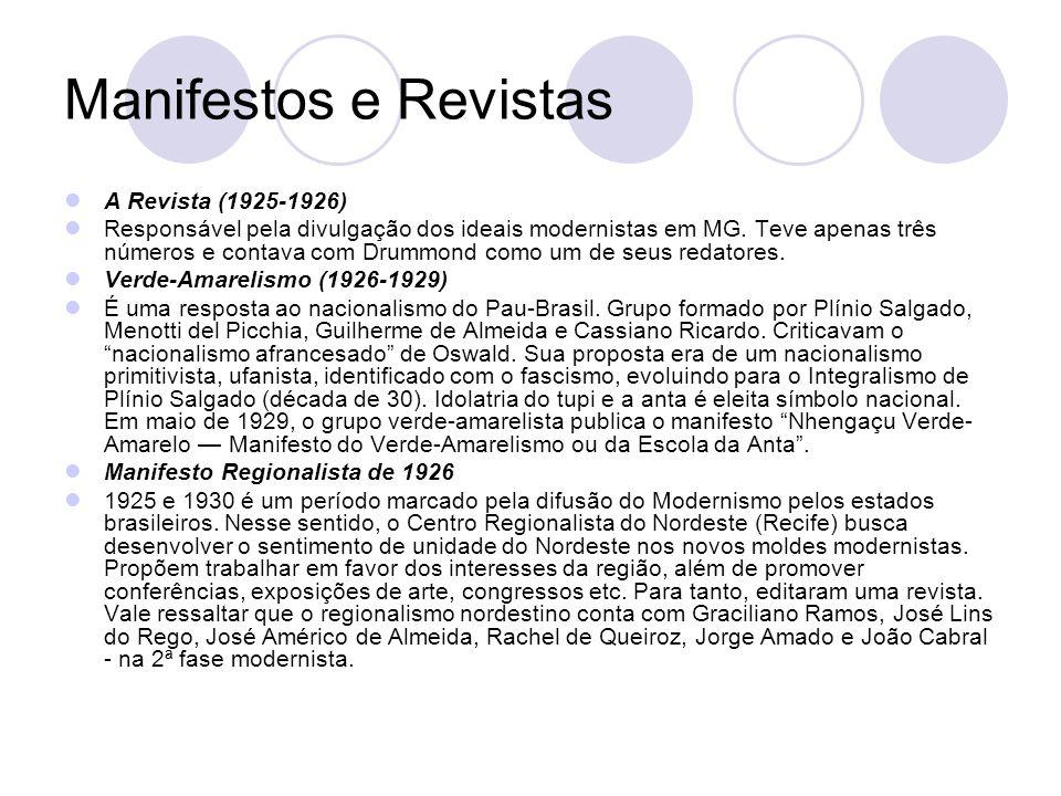 Manifestos e Revistas A Revista (1925-1926)