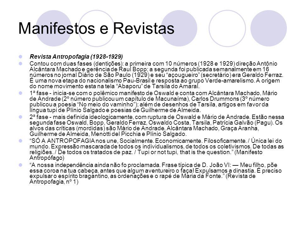 Manifestos e Revistas Revista Antropofagia (1928-1929)