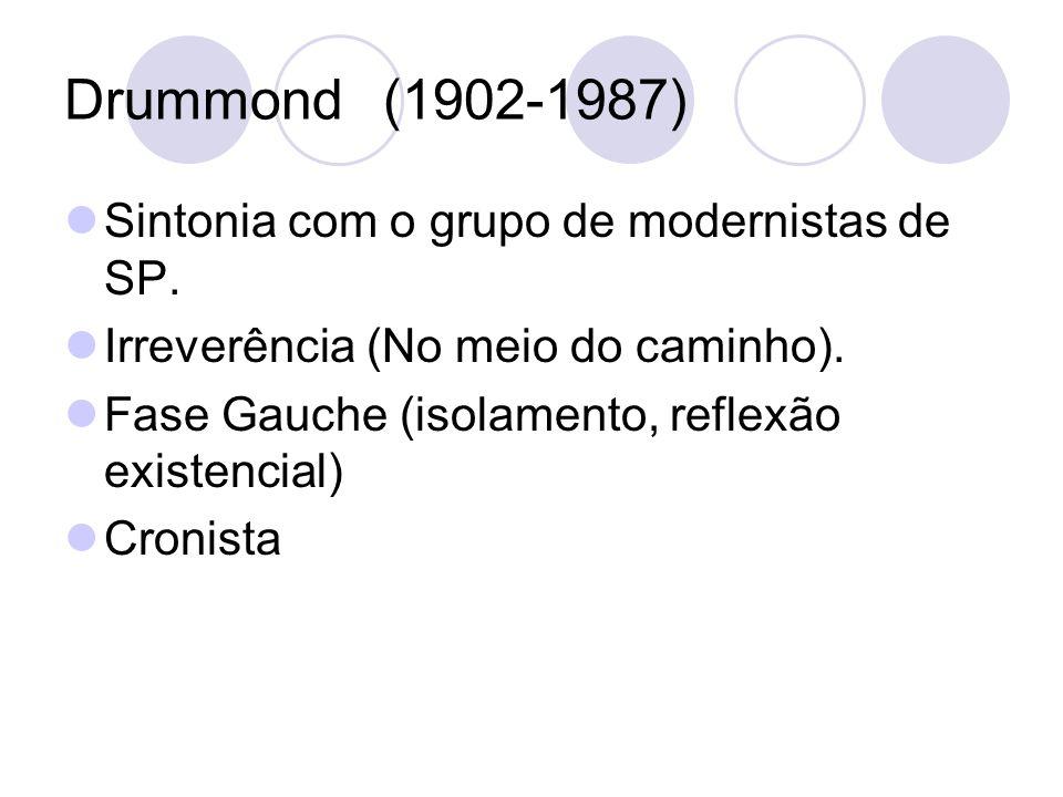 Drummond (1902-1987) Sintonia com o grupo de modernistas de SP.