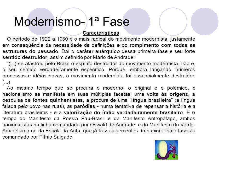 Modernismo- 1ª Fase Características
