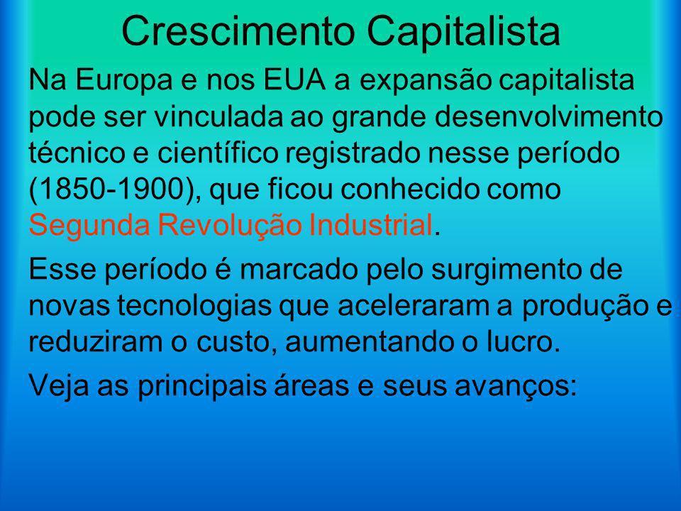 Crescimento Capitalista