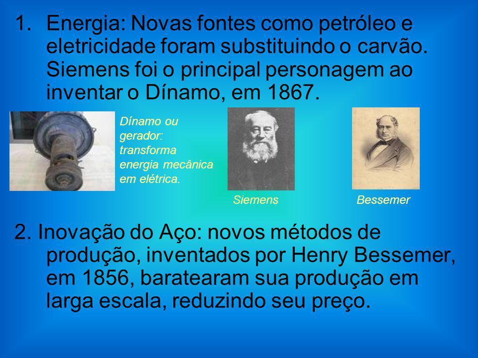 Energia: Novas fontes como petróleo e eletricidade foram substituindo o carvão. Siemens foi o principal personagem ao inventar o Dínamo, em 1867.