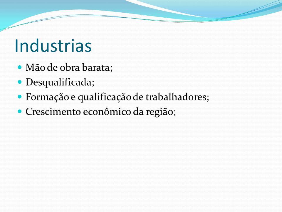 Industrias Mão de obra barata; Desqualificada;