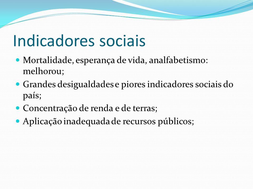 Indicadores sociais Mortalidade, esperança de vida, analfabetismo: melhorou; Grandes desigualdades e piores indicadores sociais do país;