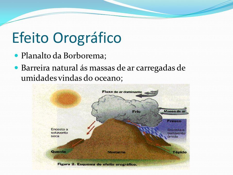 Efeito Orográfico Planalto da Borborema;