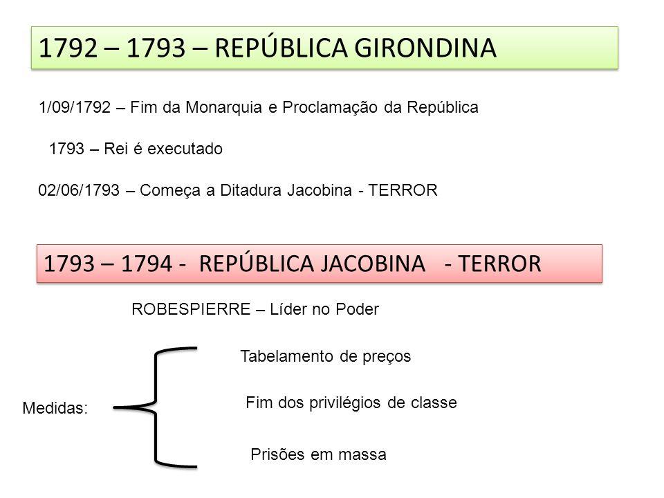 1792 – 1793 – REPÚBLICA GIRONDINA
