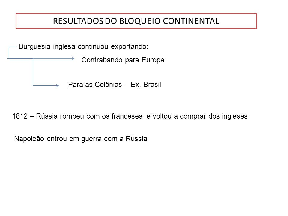 RESULTADOS DO BLOQUEIO CONTINENTAL
