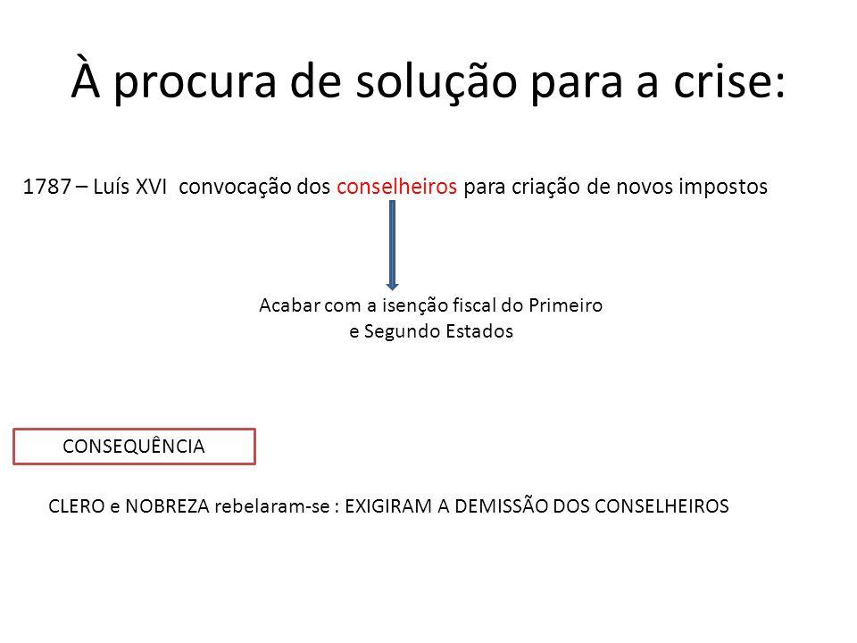À procura de solução para a crise: