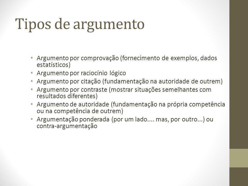 Tipos de argumento Argumento por comprovação (fornecimento de exemplos, dados estatísticos) Argumento por raciocínio lógico.