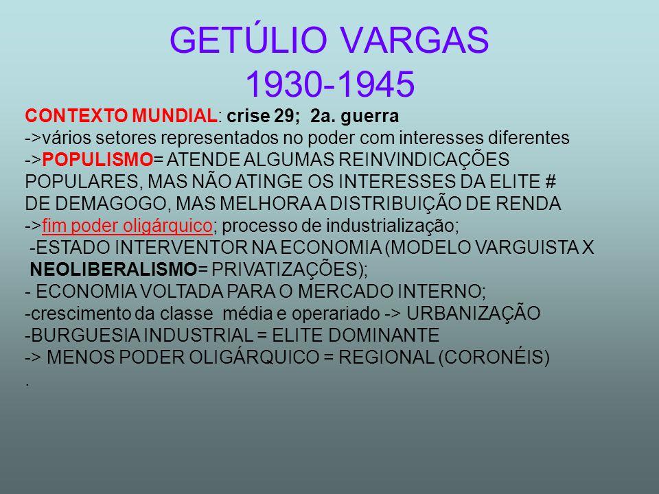 GETÚLIO VARGAS 1930-1945