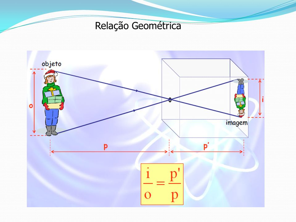 Relação Geométrica