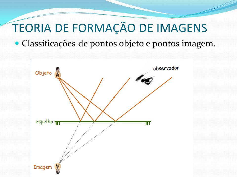 TEORIA DE FORMAÇÃO DE IMAGENS
