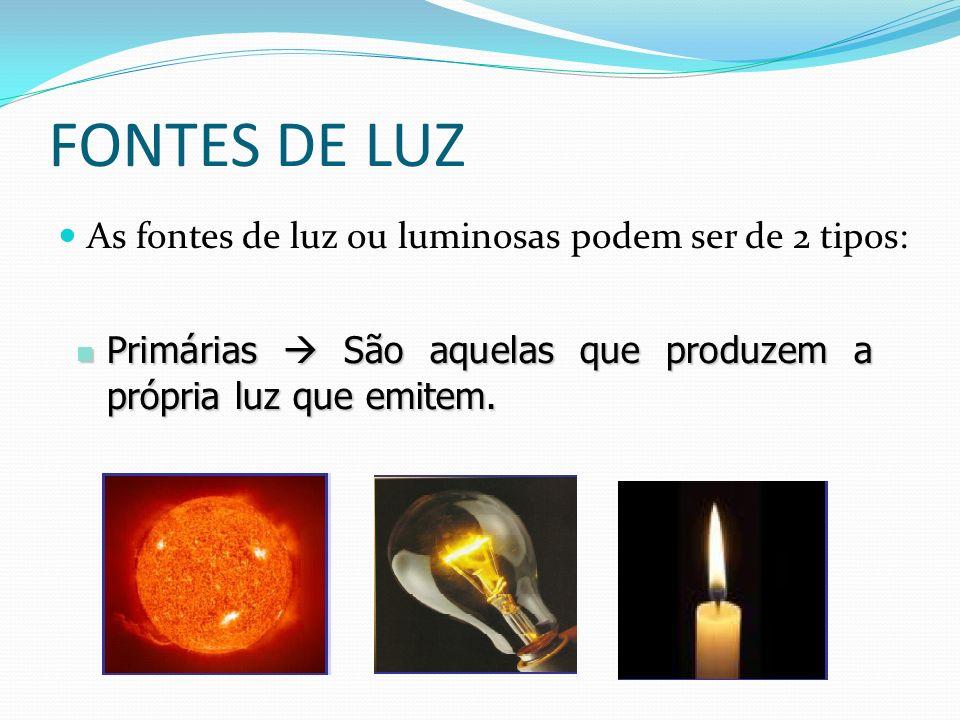 FONTES DE LUZ As fontes de luz ou luminosas podem ser de 2 tipos: